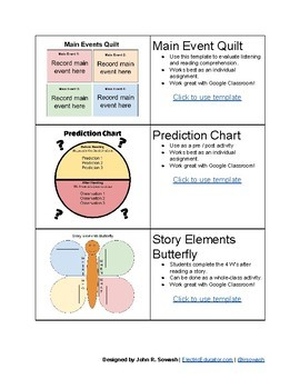 elementary google drawing templates