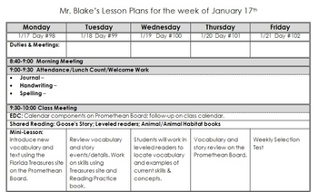 elementary grades lesson plan template with work stations by john blake