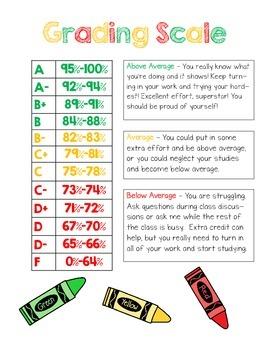 Elementary Grading Scale
