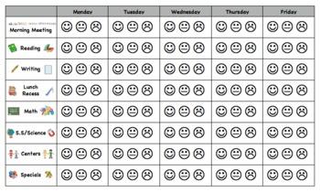 Elementary Individual Behavior Chart