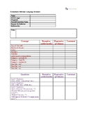 Elementary Informal Language Screener (Receptive & Expressive)