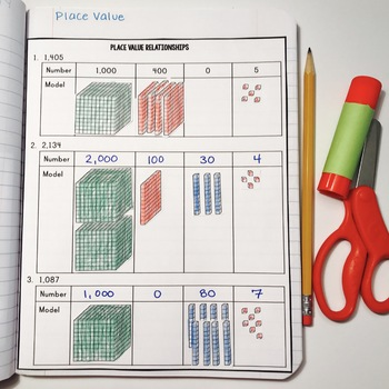 Interactive Math Notebook: Place Value {Grade 5}