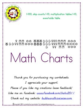 Elementary Math Charts (ff)