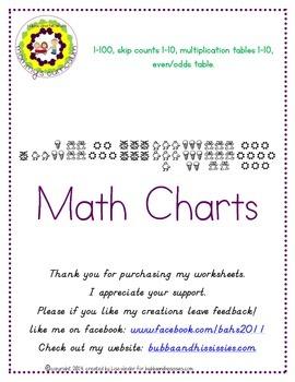 Elementary Math Charts (sf)