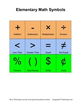 Elementary Math Symbols Poster