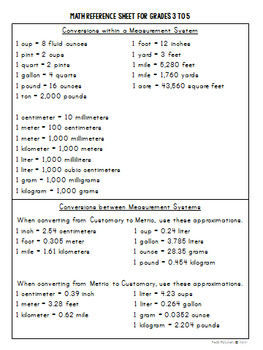 photo about 5th Grade Math Test Printable known as Basic Math Examine Prep Reference Sheet - Grades 3 in direction of 5