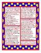 Elementary Mathematics Place Value & Problem Solving Charts