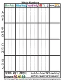 Elementary Mathematics Place Value & Problem Solving Charts