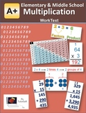 """A+ Math"" Elem & Middle School- Multiplication Lessons, Worksheets & Answer Keys"