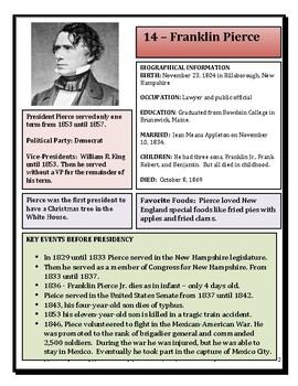 Elementary - Middle School - Presidential Profile: Franklin Pierce