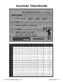 Elementary Multiplication Journal Handouts