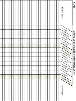 Elementary Music Assessment Pack: Grade 1-2 {sol mi la} {ta & ti-ti}