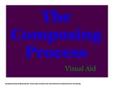 "Elementary Music ""Composing Process"" Visual Aid - Freebie"