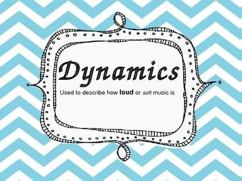Elementary Music Dynamics Powerpoint