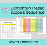 K-5 Elementary Music TEKS Scope & Sequence WITH CHECKLISTS