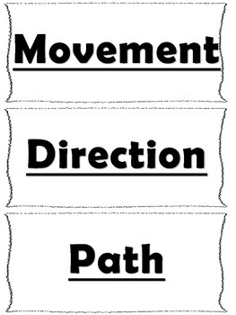 Elementary Music Word Wall-Movement