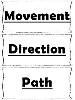 Elementary Music Word Wall-Movement