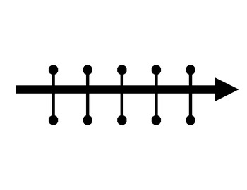 Elementary Number Line