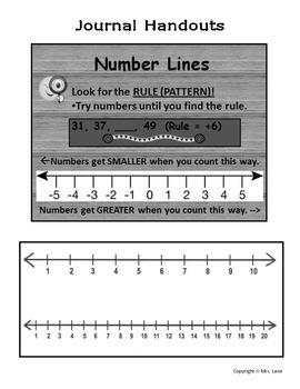 Elementary Number Line Journal Handouts