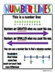 Elementary Number Line Lesson