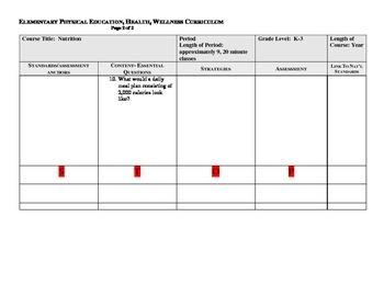 Elementary Nutrition Curriculum Map