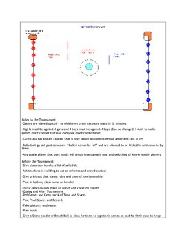 Physical Education Lesson Plans 15th Edition