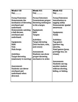 Elementary Physical Education Trimester Plan