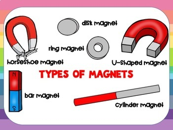 Elementary Physical Science Magnet Posters