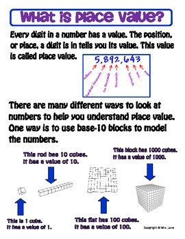 Elementary Place Value Posters (Includes 12 Different Posters!)