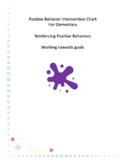 Elementary Positive Behavior Intervention
