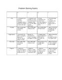 Elementary Problem Solving Rubric