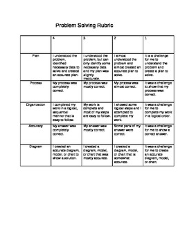 Elementary Problem Solving Rubric