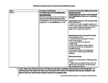 Elementary Read 180 Pacing Guide (Year 2)