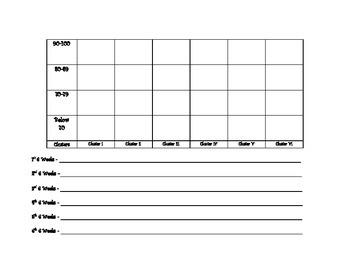 Elementary Reading Data Chart
