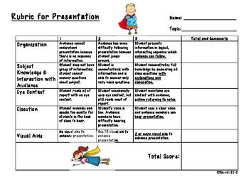 Natural Resource Poster Presentation Th Grade