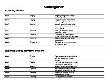 Elementary School Music Curriculum for Grade k-5