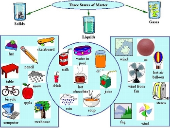 Elementary School Science: An Introduction to Matter
