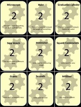 Physics Elementary Trivia Board Game
