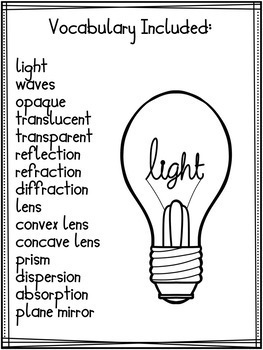 Elementary Physical Science Light Unit