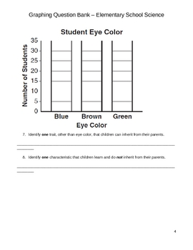 Elementary Science Question Bank - Graphing