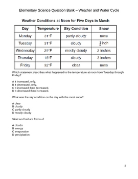 Elementary Science Question Bank - Weather & Water Cycle