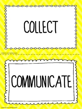 Elementary Science Learning VERBS for Word Walls