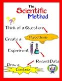 Elementary Scientific Method Posters
