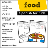Spanish Food | Spanish Vocabulary