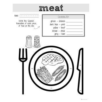 Spanish Food: Meat | Spanish Vocabulary