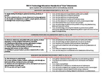 Elementary Technology Computer Science Student Learning Objectives