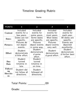 Elementary Time Line Grading Rubric