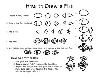 Elementary Visual Art Early Finishers Printable Handout: How to Draw a Fish