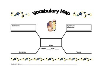 Elementary Vocabulary Map