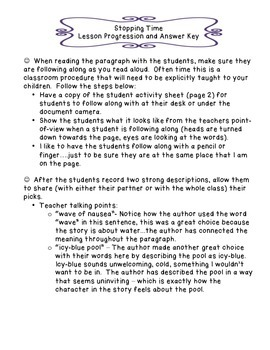 Elementary Writing, How To Get Your Students To Elaborate